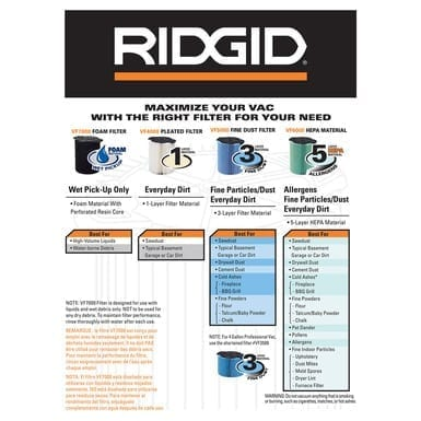 Ridgid 72947 VF4000 Everyday Dirt 1-Layer Pleated Paper Filter